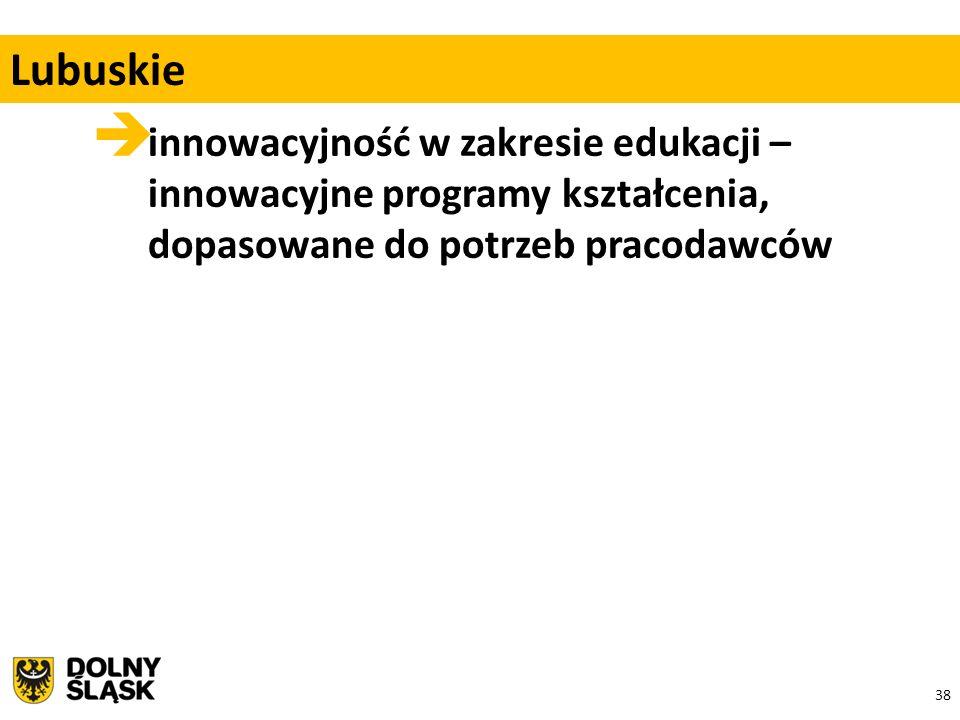 38  innowacyjność w zakresie edukacji – innowacyjne programy kształcenia, dopasowane do potrzeb pracodawców Lubuskie