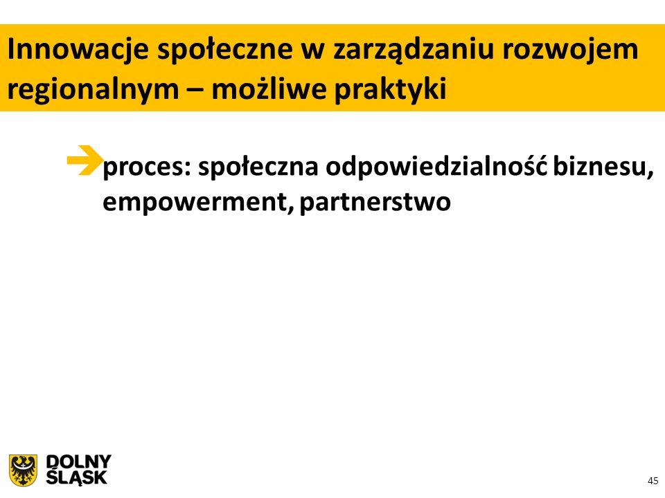 45  proces: społeczna odpowiedzialność biznesu, empowerment, partnerstwo Innowacje społeczne w zarządzaniu rozwojem regionalnym – możliwe praktyki