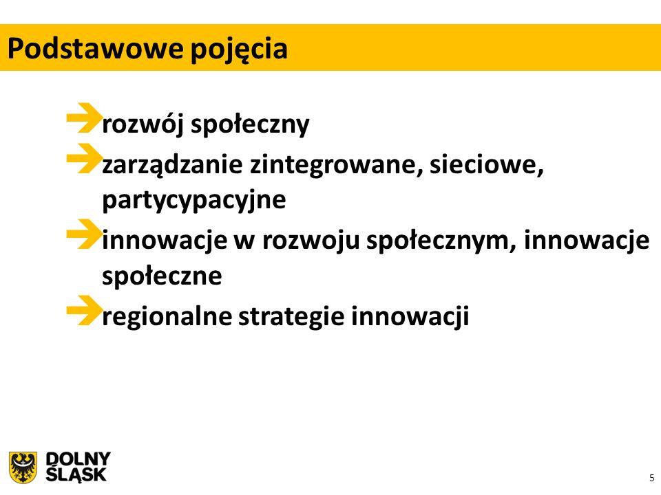 5  rozwój społeczny  zarządzanie zintegrowane, sieciowe, partycypacyjne  innowacje w rozwoju społecznym, innowacje społeczne  regionalne strategie innowacji Podstawowe pojęcia