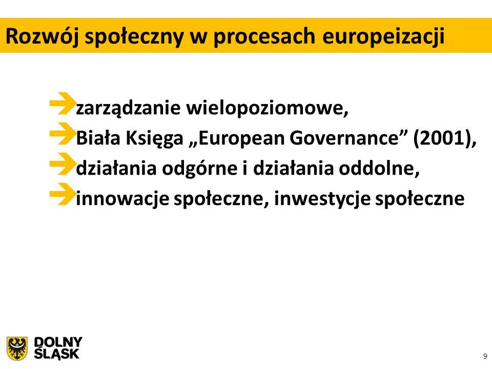 """9  zarządzanie wielopoziomowe,  Biała Księga """"European Governance (2001),  działania odgórne i działania oddolne,  innowacje społeczne, inwestycje społeczne Rozwój społeczny w procesach europeizacji"""