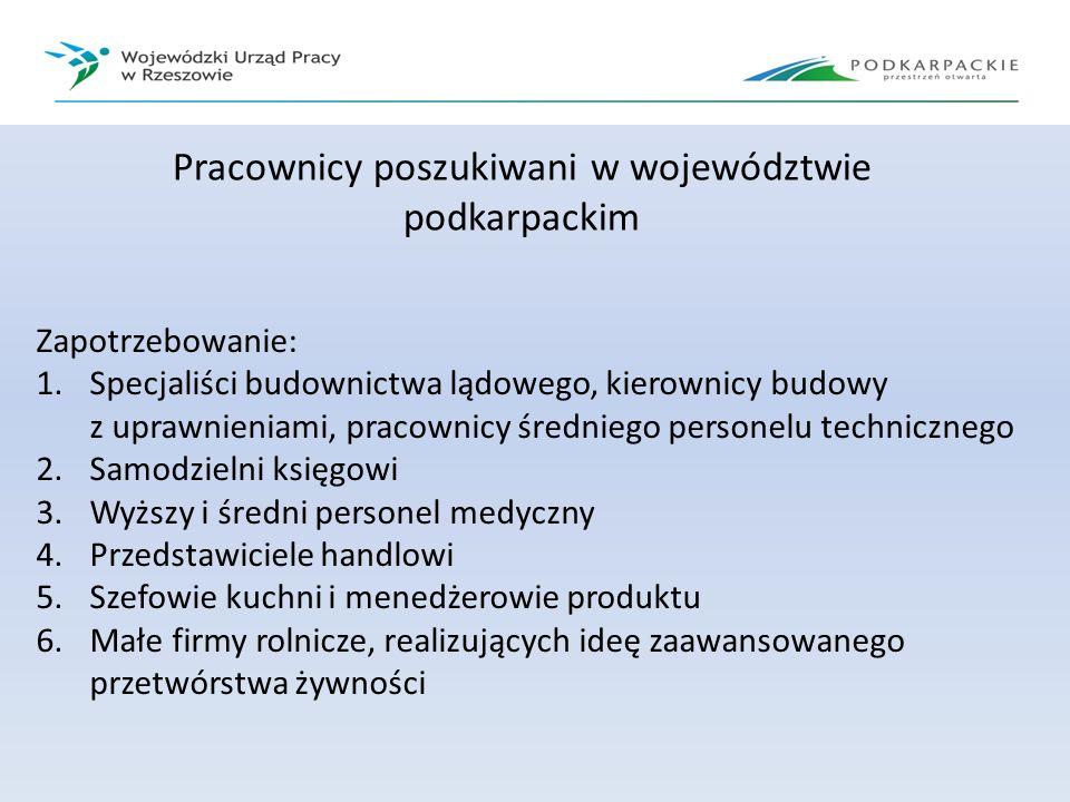 Pracownicy poszukiwani w województwie podkarpackim Zapotrzebowanie: 1.Specjaliści budownictwa lądowego, kierownicy budowy z uprawnieniami, pracownicy