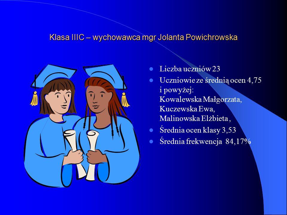 Klasa IIIC – wychowawca mgr Jolanta Powichrowska Liczba uczniów 23 Uczniowie ze średnią ocen 4,75 i powyżej: Kowalewska Małgorzata, Kuczewska Ewa, Malinowska Elżbieta, Średnia ocen klasy 3,53 Średnia frekwencja 84,17%