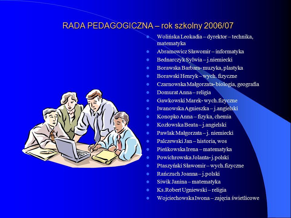 RADA PEDAGOGICZNA – rok szkolny 2006/07 Wolińska Leokadia – dyrektor – technika, matematyka Abramowicz Sławomir – informatyka Bednarczyk Sylwia – j.niemiecki Borawska Barbara- muzyka, plastyka Borawski Henryk – wych.
