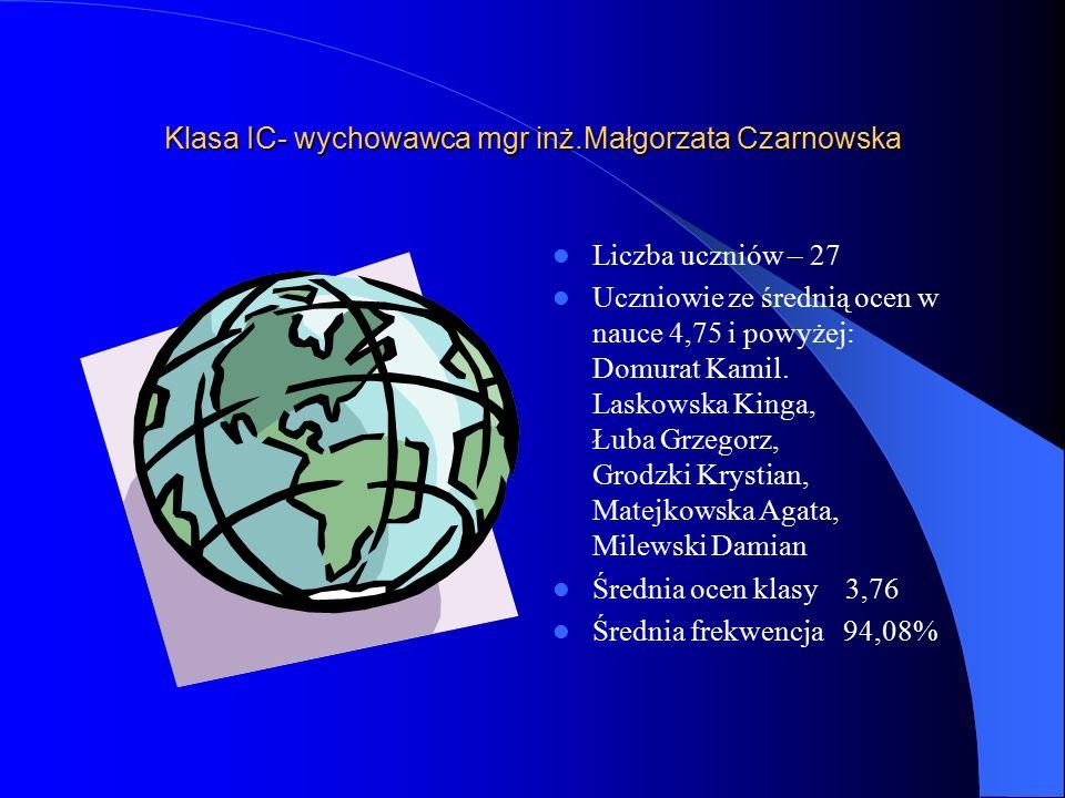 Klasa IC- wychowawca mgr inż.Małgorzata Czarnowska Liczba uczniów – 27 Uczniowie ze średnią ocen w nauce 4,75 i powyżej: Domurat Kamil.