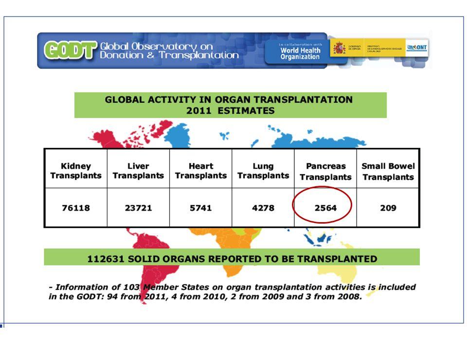 United States Organ Transplantation OPTN&SRTR Annual Data Report 2011