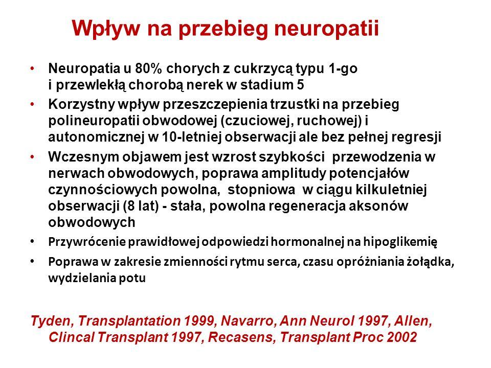 Wpływ na przebieg neuropatii Neuropatia u 80% chorych z cukrzycą typu 1-go i przewlekłą chorobą nerek w stadium 5 Korzystny wpływ przeszczepienia trzustki na przebieg polineuropatii obwodowej (czuciowej, ruchowej) i autonomicznej w 10-letniej obserwacji ale bez pełnej regresji Wczesnym objawem jest wzrost szybkości przewodzenia w nerwach obwodowych, poprawa amplitudy potencjałów czynnościowych powolna, stopniowa w ciągu kilkuletniej obserwacji (8 lat) - stała, powolna regeneracja aksonów obwodowych Przywrócenie prawidłowej odpowiedzi hormonalnej na hipoglikemię Poprawa w zakresie zmienności rytmu serca, czasu opróżniania żołądka, wydzielania potu Tyden, Transplantation 1999, Navarro, Ann Neurol 1997, Allen, Clincal Transplant 1997, Recasens, Transplant Proc 2002 Neuropatia u 80% chorych z cukrzycą typu 1-go i przewlekłą chorobą nerek w stadium 5 Korzystny wpływ przeszczepienia trzustki na przebieg polineuropatii obwodowej (czuciowej, ruchowej) i autonomicznej w 10-letniej obserwacji ale bez pełnej regresji Wczesnym objawem jest wzrost szybkości przewodzenia w nerwach obwodowych, poprawa amplitudy potencjałów czynnościowych powolna, stopniowa w ciągu kilkuletniej obserwacji (8 lat) - stała, powolna regeneracja aksonów obwodowych Przywrócenie prawidłowej odpowiedzi hormonalnej na hipoglikemię Poprawa w zakresie zmienności rytmu serca, czasu opróżniania żołądka, wydzielania potu Tyden, Transplantation 1999, Navarro, Ann Neurol 1997, Allen, Clincal Transplant 1997, Recasens, Transplant Proc 2002