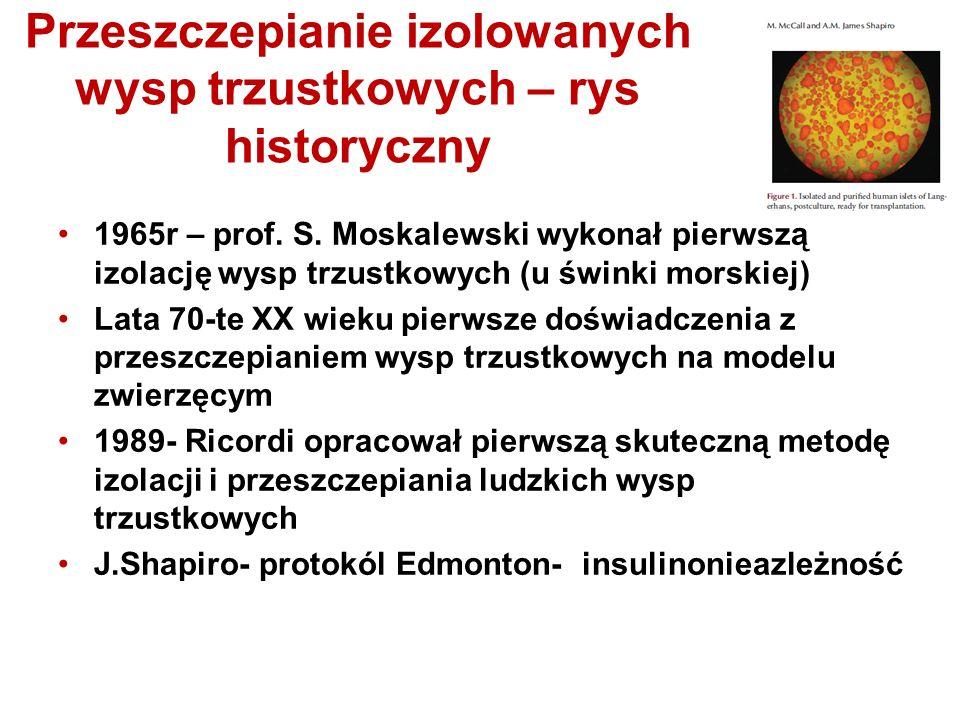 Przeszczepianie izolowanych wysp trzustkowych – rys historyczny 1965r – prof.