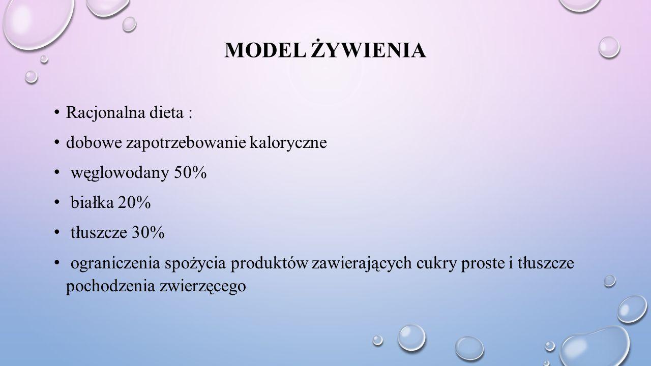 MODEL ŻYWIENIA Racjonalna dieta : dobowe zapotrzebowanie kaloryczne węglowodany 50% białka 20% tłuszcze 30% ograniczenia spożycia produktów zawierając