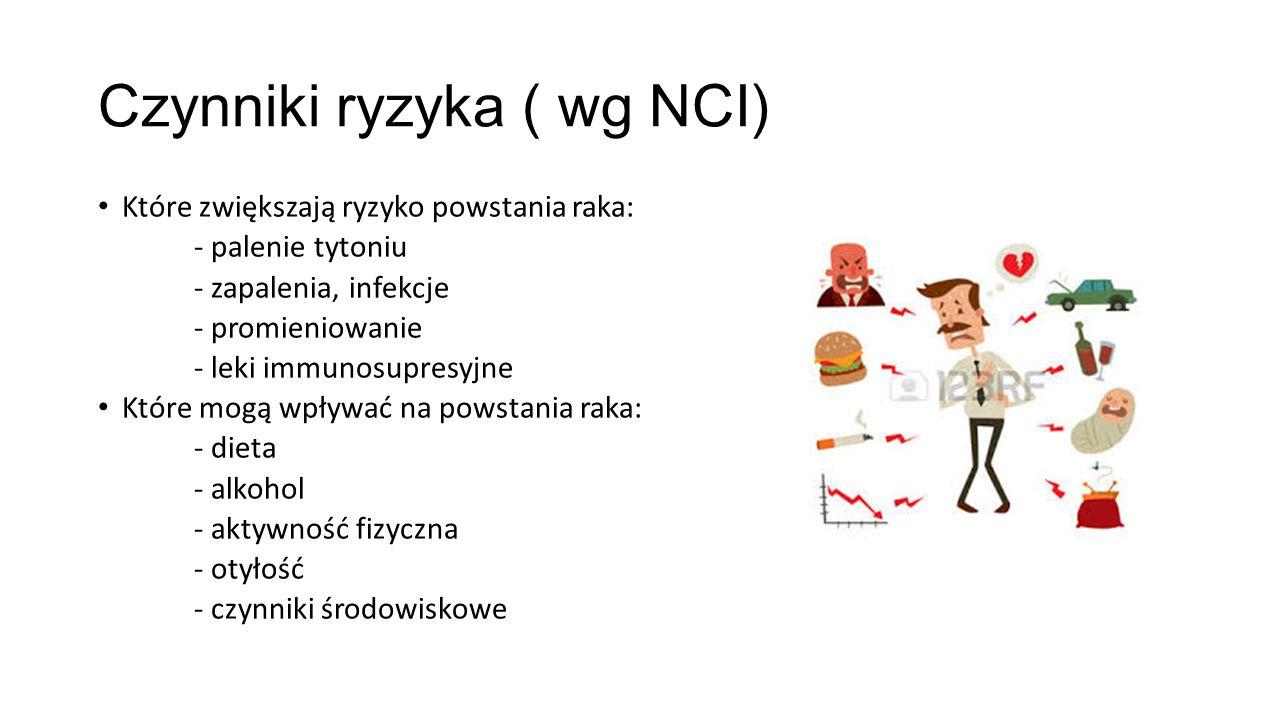 Czynniki ryzyka ( wg NCI) Które zwiększają ryzyko powstania raka: - palenie tytoniu - zapalenia, infekcje - promieniowanie - leki immunosupresyjne Któ
