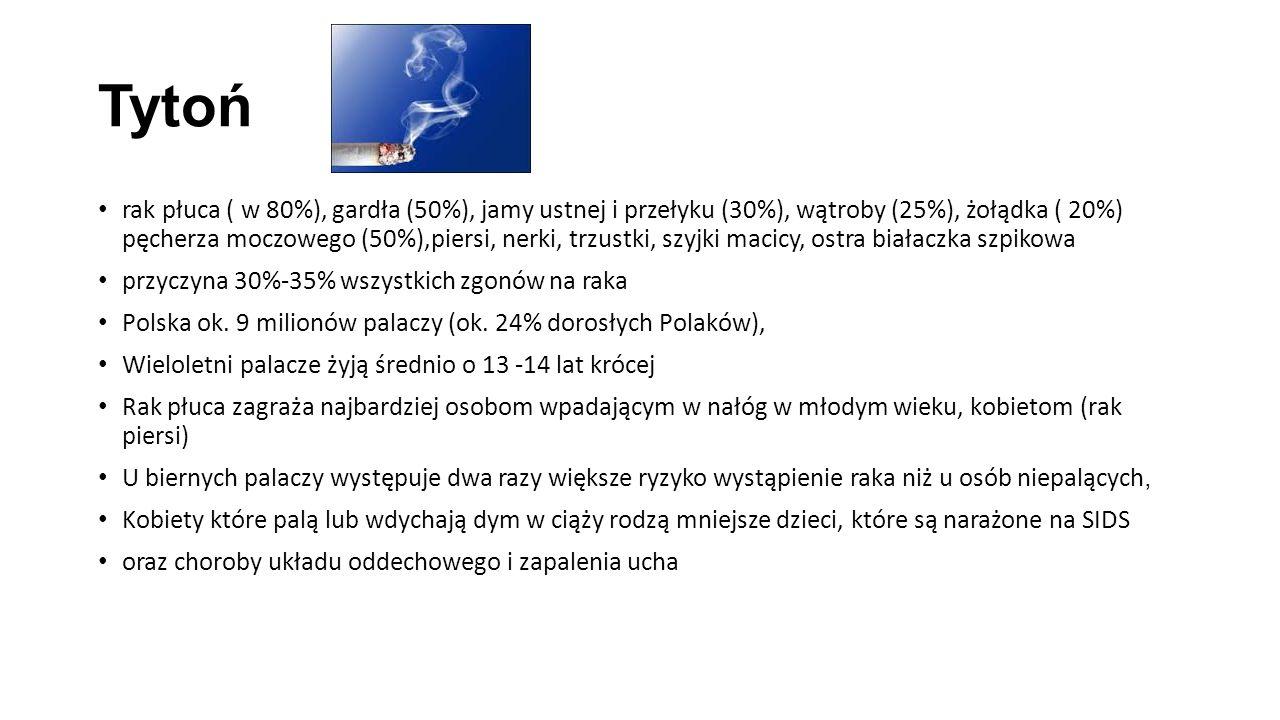 Tytoń rak płuca ( w 80%), gardła (50%), jamy ustnej i przełyku (30%), wątroby (25%), żołądka ( 20%) pęcherza moczowego (50%),piersi, nerki, trzustki, szyjki macicy, ostra białaczka szpikowa przyczyna 30%-35% wszystkich zgonów na raka Polska ok.