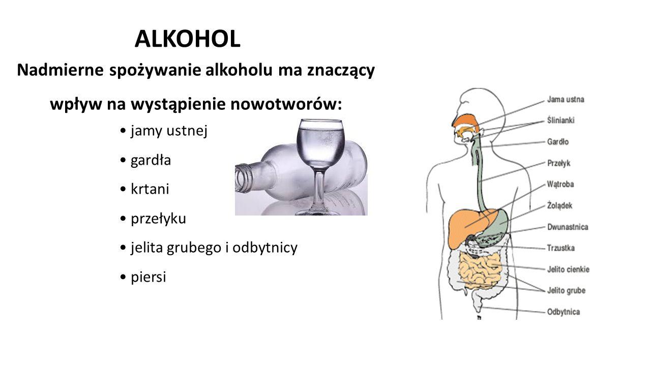 Nadmierne spożywanie alkoholu ma znaczący wpływ na wystąpienie nowotworów: jamy ustnej gardła krtani przełyku jelita grubego i odbytnicy piersi ALKOHO
