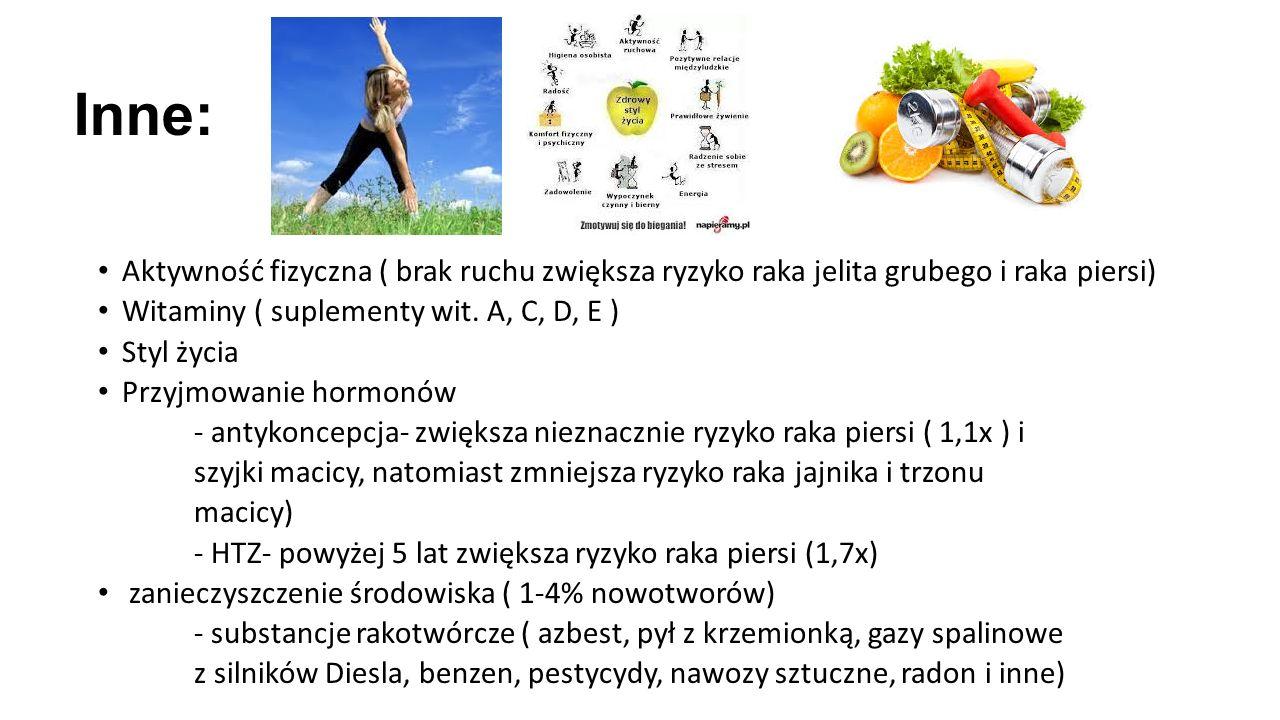 Inne: Aktywność fizyczna ( brak ruchu zwiększa ryzyko raka jelita grubego i raka piersi) Witaminy ( suplementy wit. A, C, D, E ) Styl życia Przyjmowan