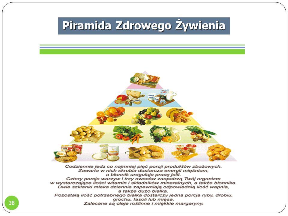 38 Piramida Zdrowego Żywienia