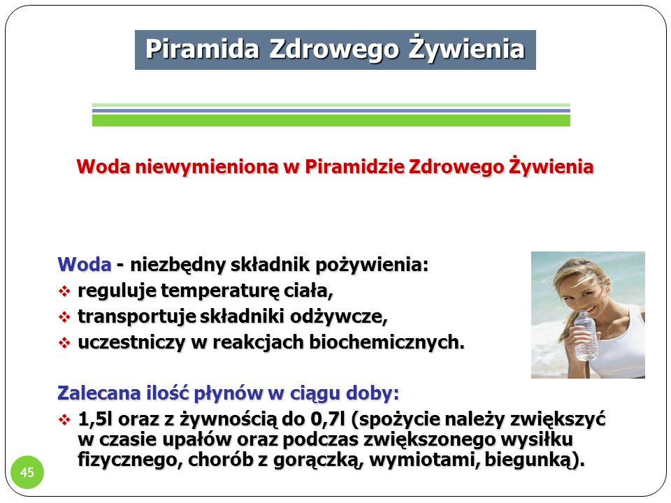 45 Piramida Zdrowego Żywienia Woda niewymieniona w Piramidzie Zdrowego Żywienia Woda - niezbędny składnik pożywienia:  reguluje temperaturę ciała,  transportuje składniki odżywcze,  uczestniczy w reakcjach biochemicznych.