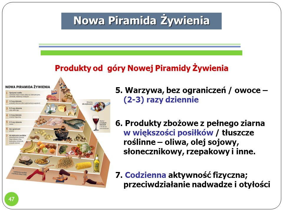 47 5.Warzywa, bez ograniczeń / owoce – (2-3) razy dziennie 6.