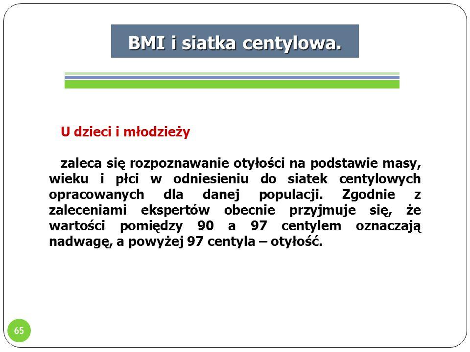 65 BMI i siatka centylowa.
