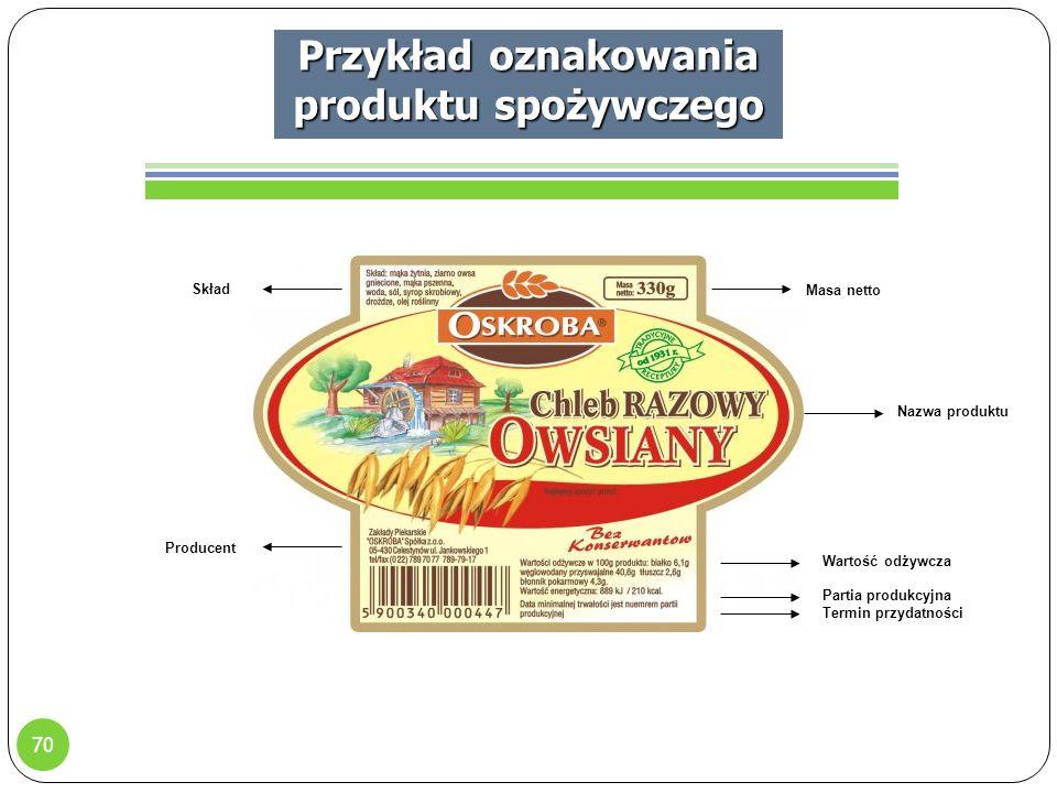 70 Przykład oznakowania produktu spożywczego Masa netto Nazwa produktu Wartość odżywcza Partia produkcyjna Termin przydatności Producent Skład