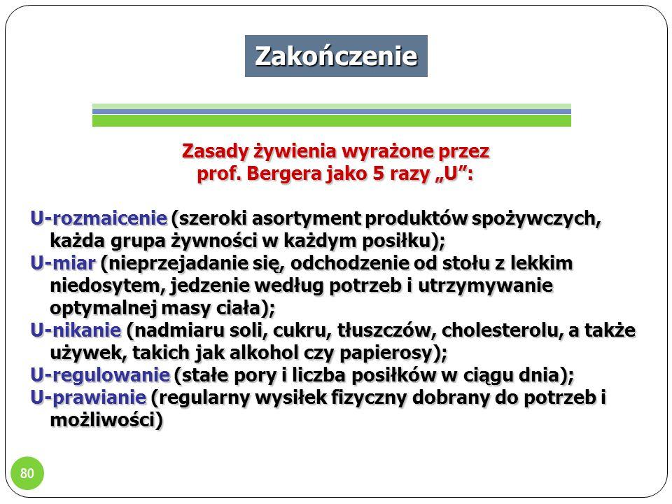 80 Zakończenie Zasady żywienia wyrażone przez prof.