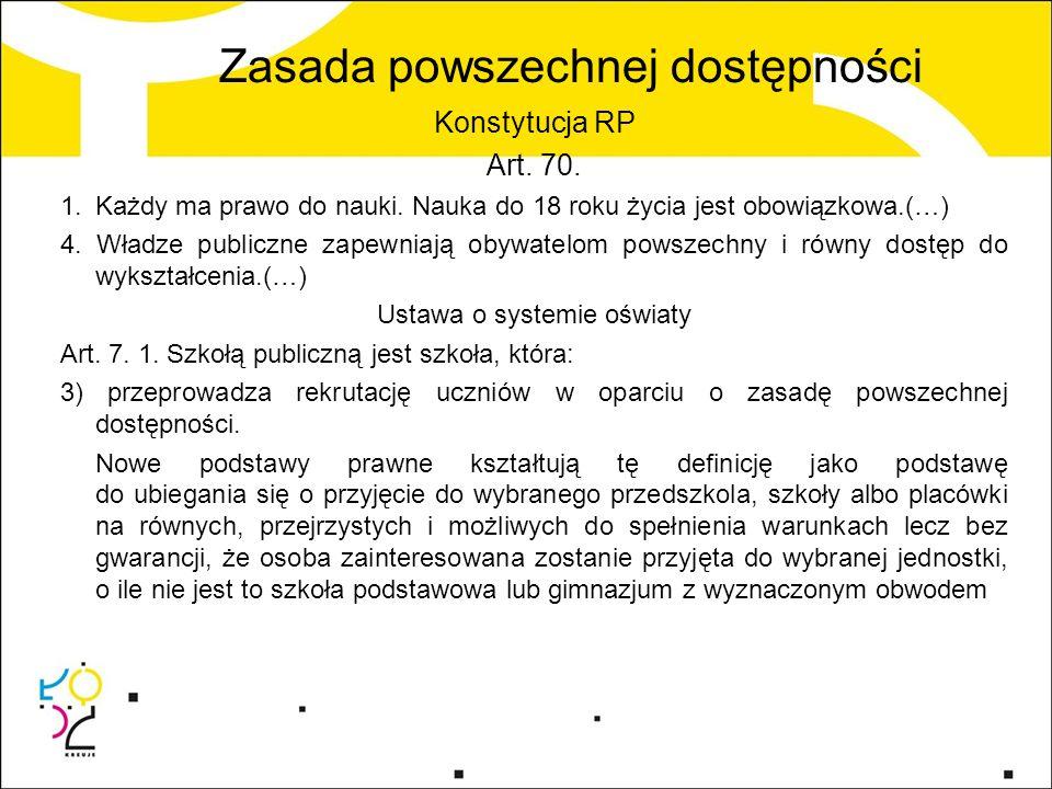 Zasada powszechnej dostępności Konstytucja RP Art.
