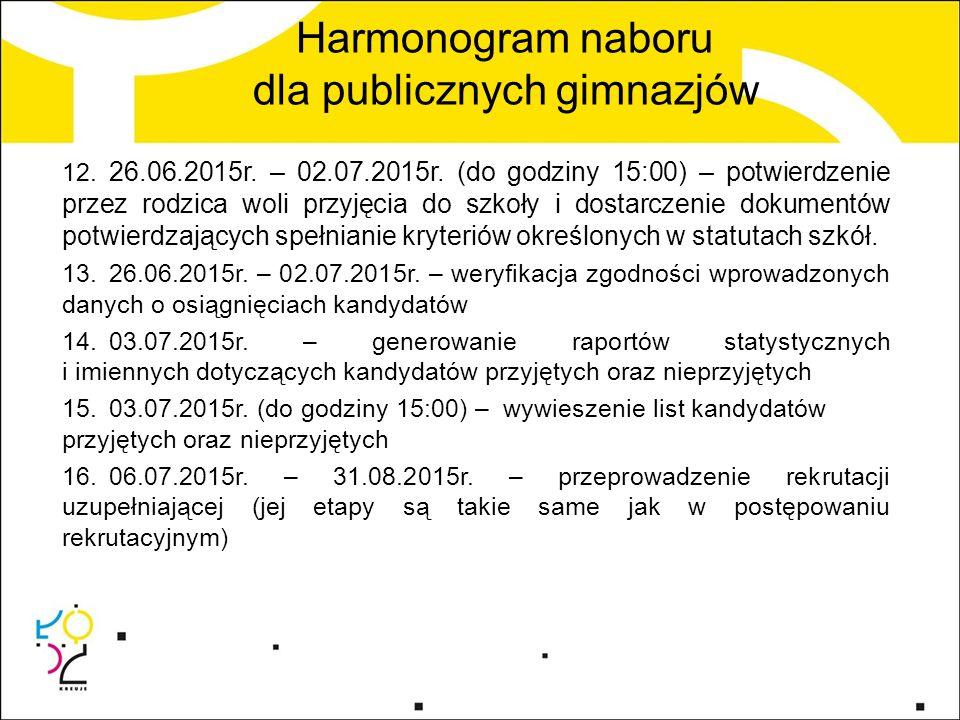 Harmonogram naboru dla publicznych gimnazjów 12. 26.06.2015r.