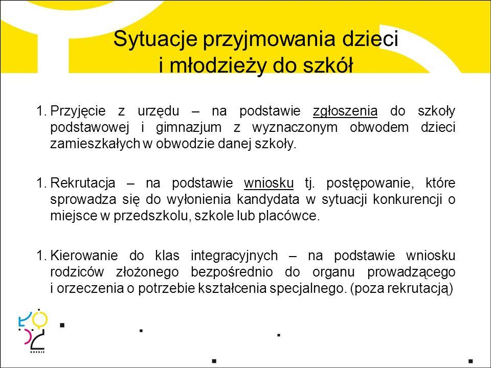 Harmonogram naboru dla publicznych gimnazjów 1.08.04.2015r.