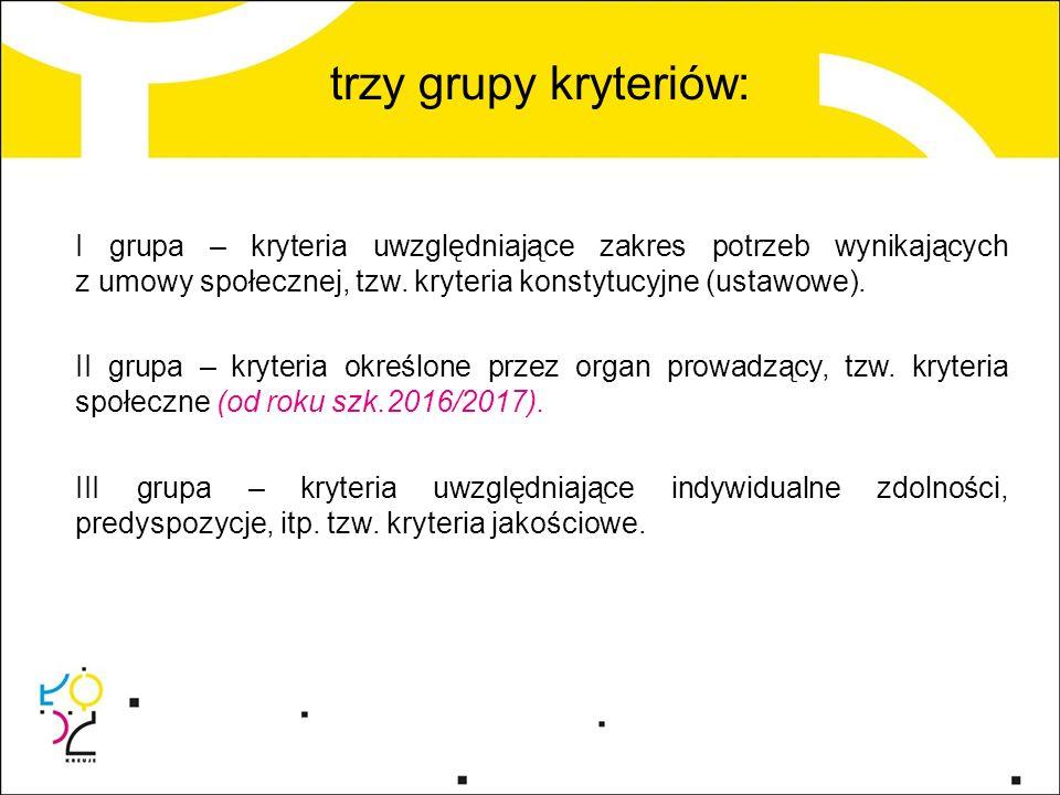 trzy grupy kryteriów: I grupa – kryteria uwzględniające zakres potrzeb wynikających z umowy społecznej, tzw.