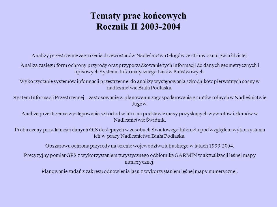 Tematy prac końcowych Rocznik II 2003-2004 Analizy przestrzenne zagrożenia drzewostanów Nadleśnictwa Głogów ze strony osnui gwiaździstej.