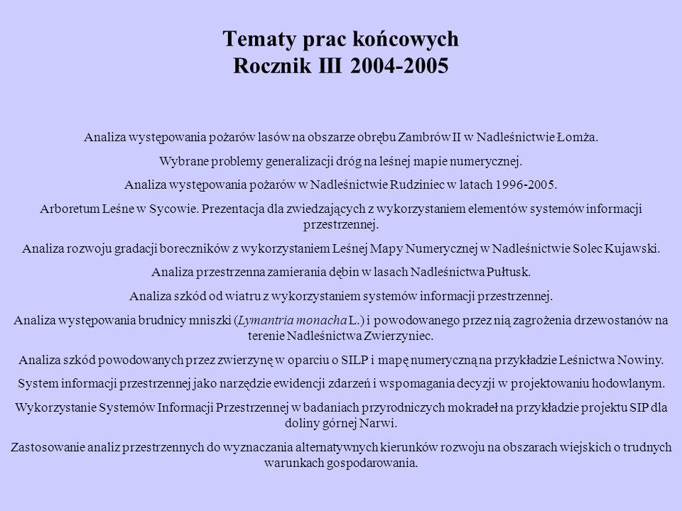 Tematy prac końcowych Rocznik III 2004-2005 Analiza występowania pożarów lasów na obszarze obrębu Zambrów II w Nadleśnictwie Łomża.