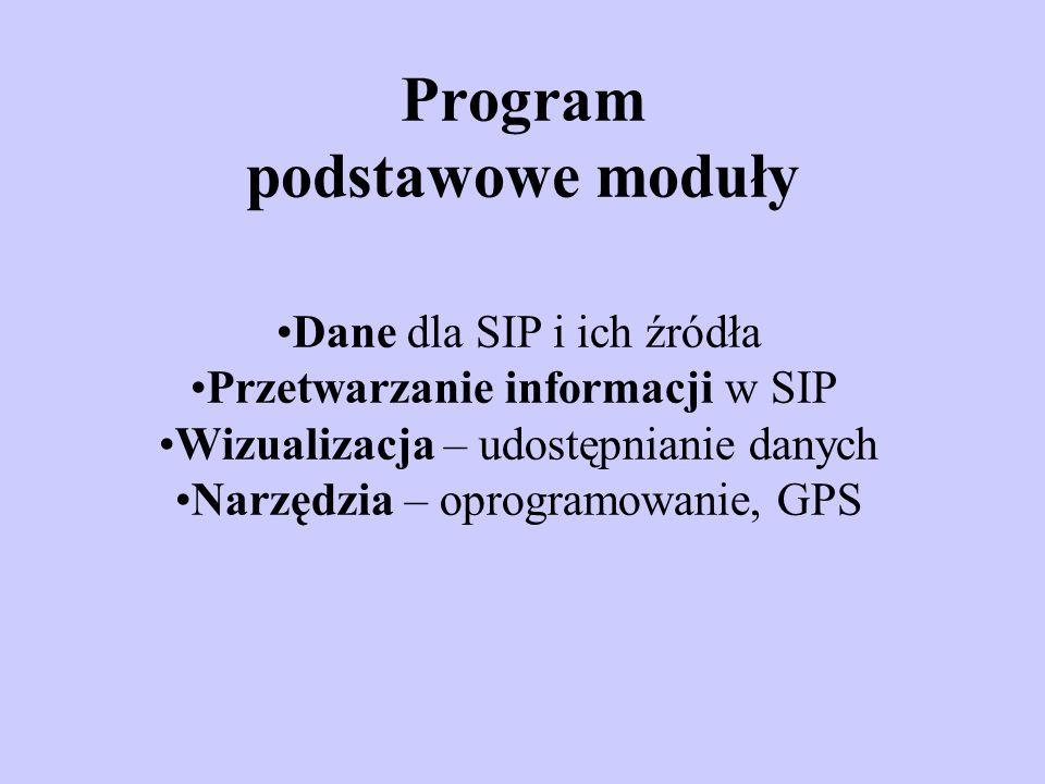 Program podstawowe moduły Dane dla SIP i ich źródła Przetwarzanie informacji w SIP Wizualizacja – udostępnianie danych Narzędzia – oprogramowanie, GPS