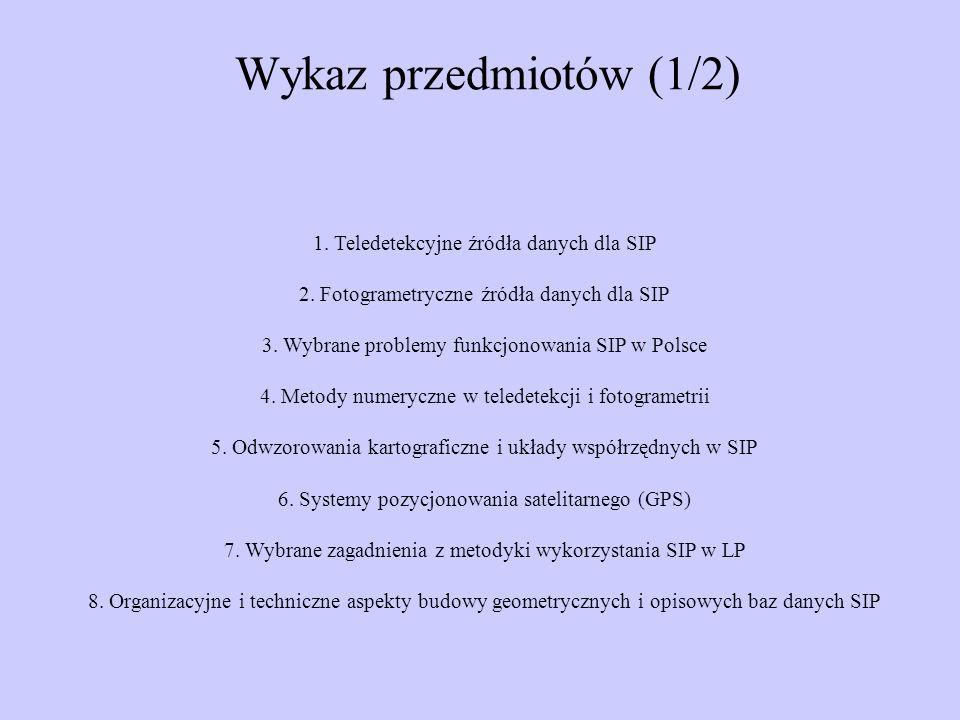 Wykaz przedmiotów (2/2) 9.Publiczny dostęp do SIP 10.
