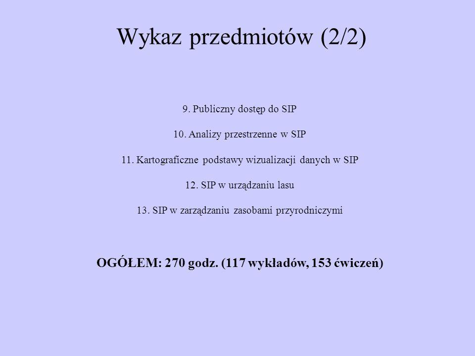 Wykaz przedmiotów (2/2) 9. Publiczny dostęp do SIP 10.