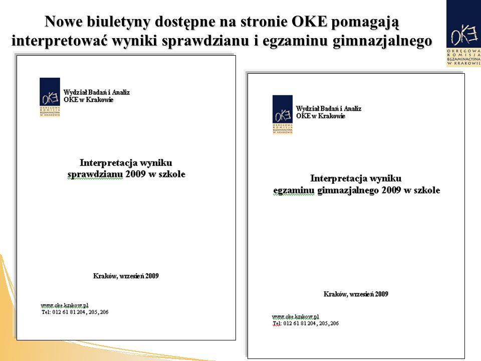 Nowe biuletyny dostępne na stronie OKE pomagają interpretować wyniki sprawdzianu i egzaminu gimnazjalnego