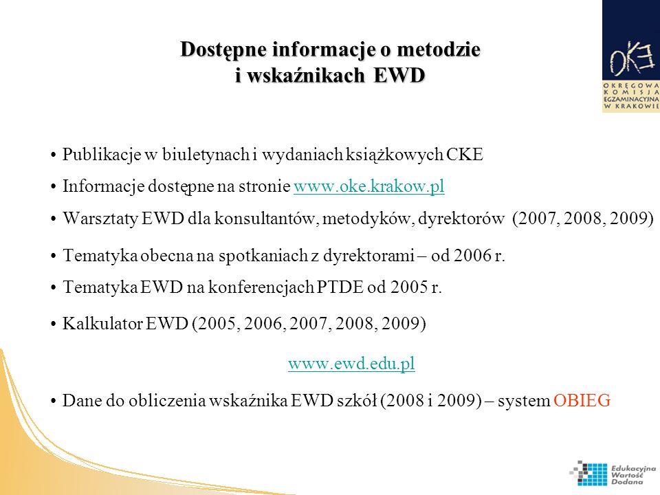 Dostępne informacje o metodzie i wskaźnikach EWD Publikacje w biuletynach i wydaniach książkowych CKE Informacje dostępne na stronie www.oke.krakow.plwww.oke.krakow.pl Warsztaty EWD dla konsultantów, metodyków, dyrektorów (2007, 2008, 2009) Tematyka obecna na spotkaniach z dyrektorami – od 2006 r.