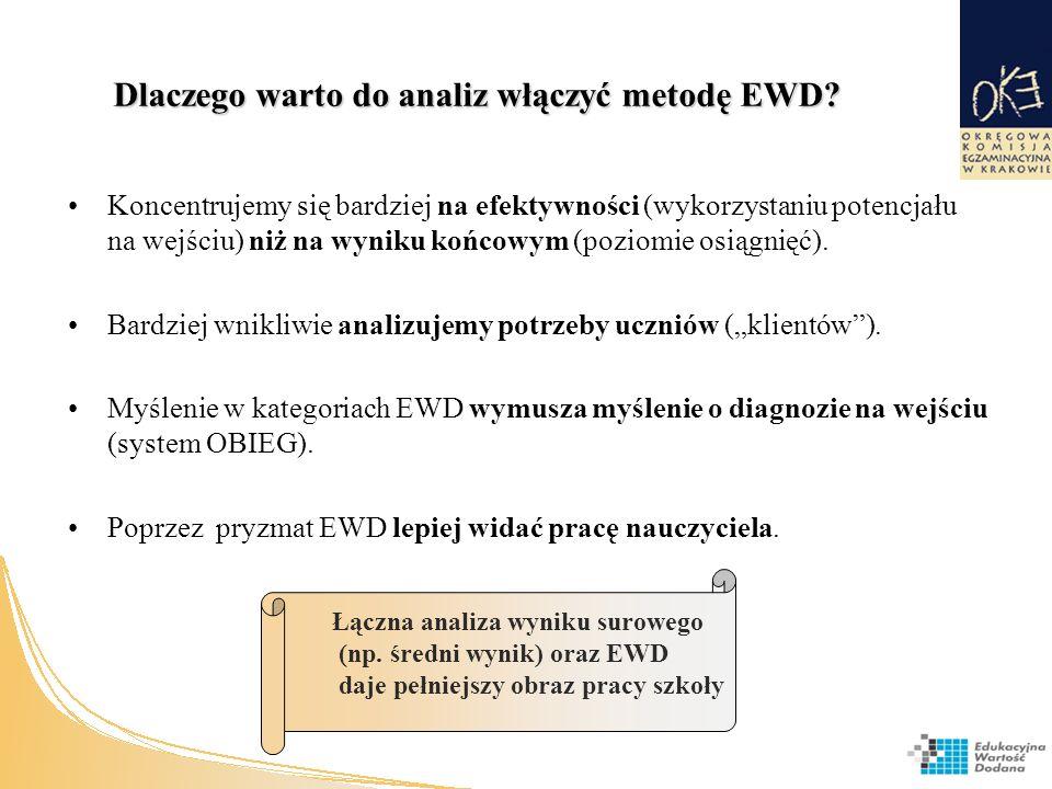Dlaczego warto do analiz włączyć metodę EWD. Dlaczego warto do analiz włączyć metodę EWD.