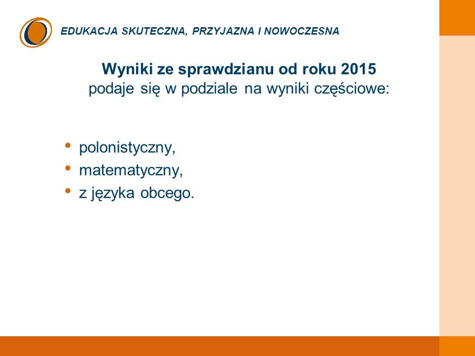 EDUKACJA SKUTECZNA, PRZYJAZNA I NOWOCZESNA Wyniki ze sprawdzianu od roku 2015 podaje się w podziale na wyniki częściowe: polonistyczny, matematyczny, z języka obcego.