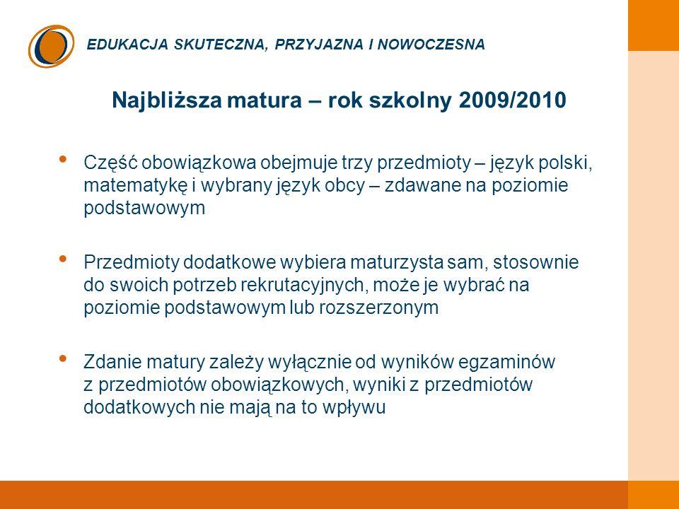 EDUKACJA SKUTECZNA, PRZYJAZNA I NOWOCZESNA Najbliższa matura – rok szkolny 2009/2010 Część obowiązkowa obejmuje trzy przedmioty – język polski, matematykę i wybrany język obcy – zdawane na poziomie podstawowym Przedmioty dodatkowe wybiera maturzysta sam, stosownie do swoich potrzeb rekrutacyjnych, może je wybrać na poziomie podstawowym lub rozszerzonym Zdanie matury zależy wyłącznie od wyników egzaminów z przedmiotów obowiązkowych, wyniki z przedmiotów dodatkowych nie mają na to wpływu