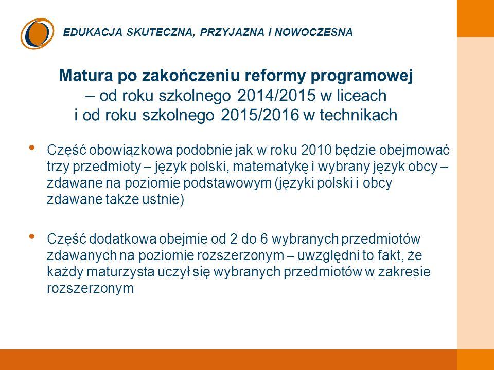 EDUKACJA SKUTECZNA, PRZYJAZNA I NOWOCZESNA Matura po zakończeniu reformy programowej – od roku szkolnego 2014/2015 w liceach i od roku szkolnego 2015/2016 w technikach Część obowiązkowa podobnie jak w roku 2010 będzie obejmować trzy przedmioty – język polski, matematykę i wybrany język obcy – zdawane na poziomie podstawowym (języki polski i obcy zdawane także ustnie) Część dodatkowa obejmie od 2 do 6 wybranych przedmiotów zdawanych na poziomie rozszerzonym – uwzględni to fakt, że każdy maturzysta uczył się wybranych przedmiotów w zakresie rozszerzonym