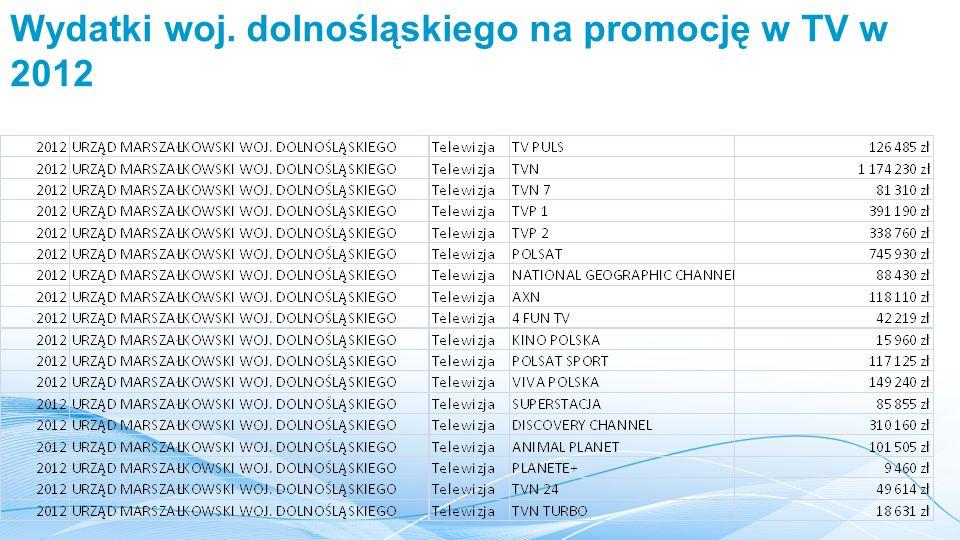 Wydatki woj. dolnośląskiego na promocję w TV w 2012
