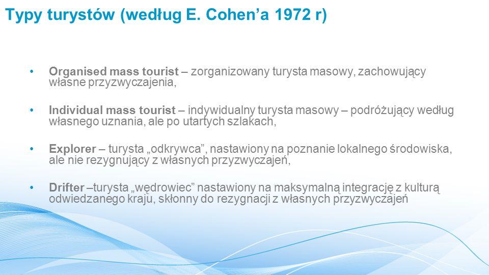 Typy turystów (według E.