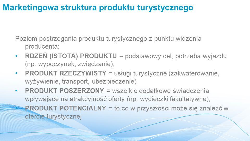 Marketingowa struktura produktu turystycznego Poziom postrzegania produktu turystycznego z punktu widzenia producenta: RDZEŃ (ISTOTA) PRODUKTU = podstawowy cel, potrzeba wyjazdu (np.