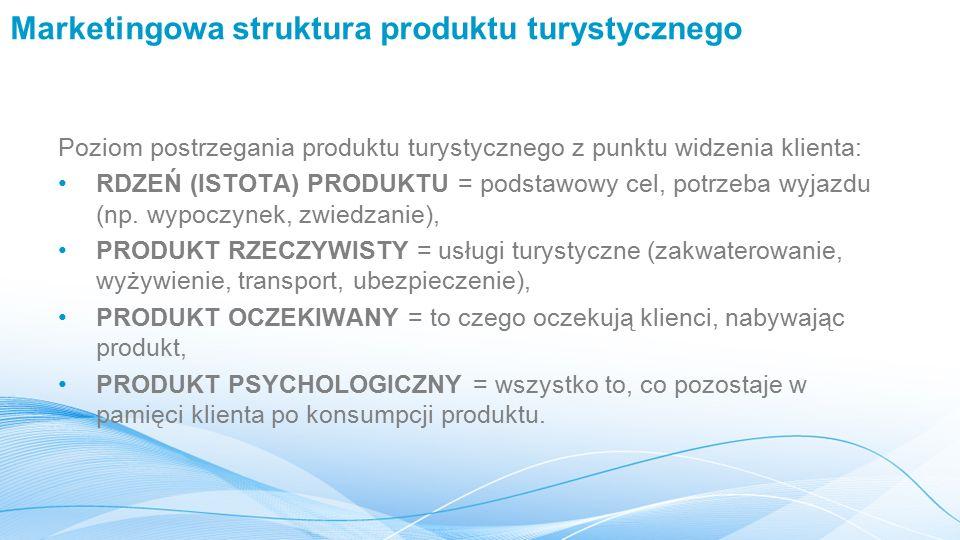 Marketingowa struktura produktu turystycznego Poziom postrzegania produktu turystycznego z punktu widzenia klienta: RDZEŃ (ISTOTA) PRODUKTU = podstawowy cel, potrzeba wyjazdu (np.