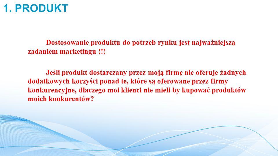 1.PRODUKT Dostosowanie produktu do potrzeb rynku jest najważniejszą zadaniem marketingu !!.