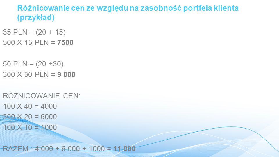 Różnicowanie cen ze względu na zasobność portfela klienta (przykład) 35 PLN = (20 + 15) 500 X 15 PLN = 7500 50 PLN = (20 +30) 300 X 30 PLN = 9 000 RÓŻNICOWANIE CEN: 100 X 40 = 4000 300 X 20 = 6000 100 X 10 = 1000 RAZEM : 4 000 + 6 000 + 1000 = 11 000