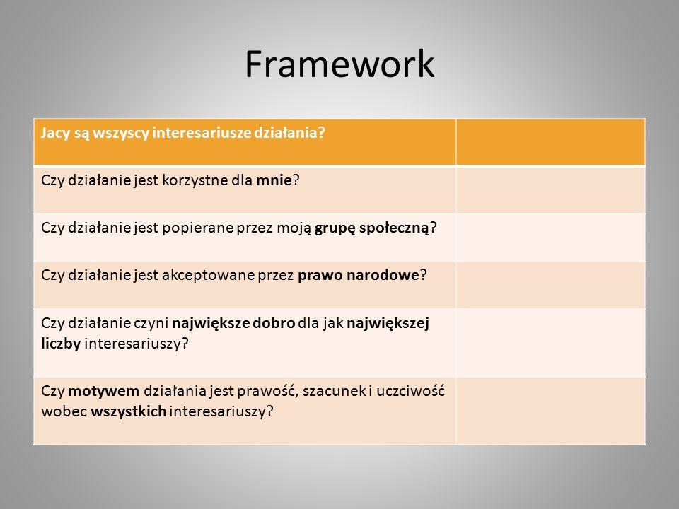 Framework Jacy są wszyscy interesariusze działania.