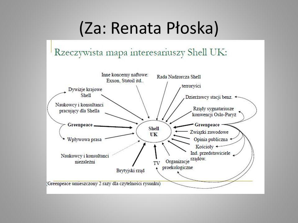 (Za: Renata Płoska)