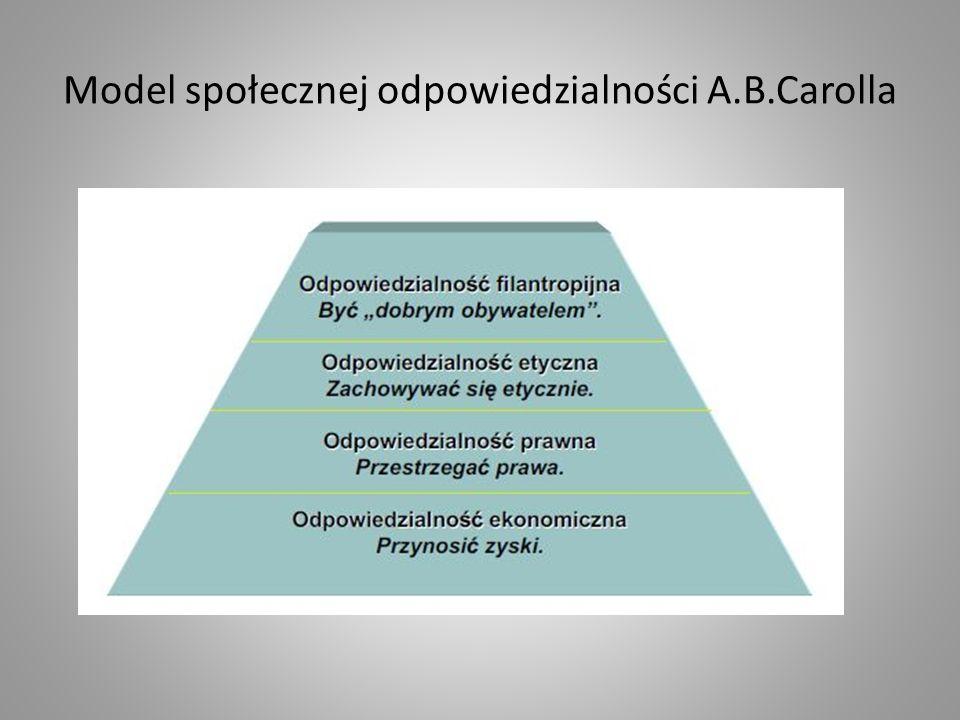 Model społecznej odpowiedzialności A.B.Carolla