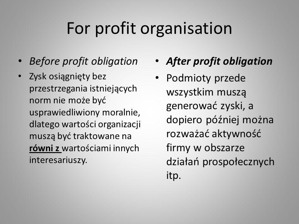 For profit organisation Before profit obligation Zysk osiągnięty bez przestrzegania istniejących norm nie może być usprawiedliwiony moralnie, dlatego wartości organizacji muszą być traktowane na równi z wartościami innych interesariuszy.