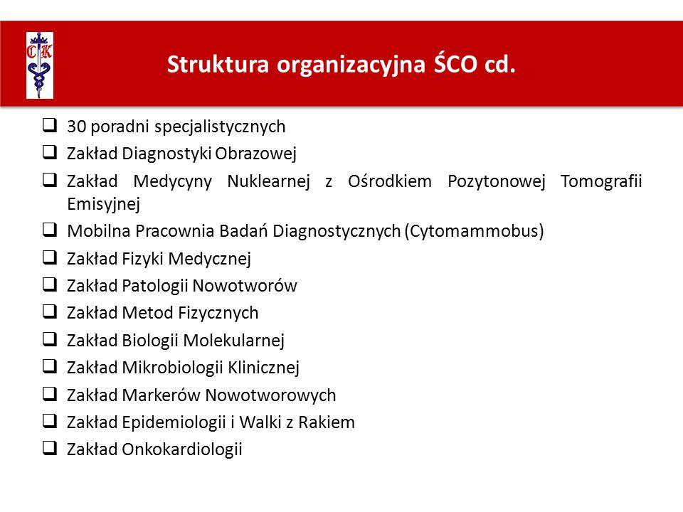 Struktura organizacyjna ŚCO cd.  30 poradni specjalistycznych  Zakład Diagnostyki Obrazowej  Zakład Medycyny Nuklearnej z Ośrodkiem Pozytonowej Tom