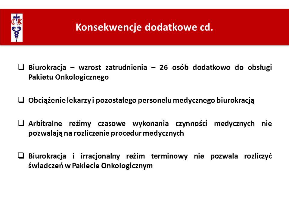  Biurokracja – wzrost zatrudnienia – 26 osób dodatkowo do obsługi Pakietu Onkologicznego  Obciążenie lekarzy i pozostałego personelu medycznego biurokracją  Arbitralne reżimy czasowe wykonania czynności medycznych nie pozwalają na rozliczenie procedur medycznych  Biurokracja i irracjonalny reżim terminowy nie pozwala rozliczyć świadczeń w Pakiecie Onkologicznym Konsekwencje dodatkowe cd.