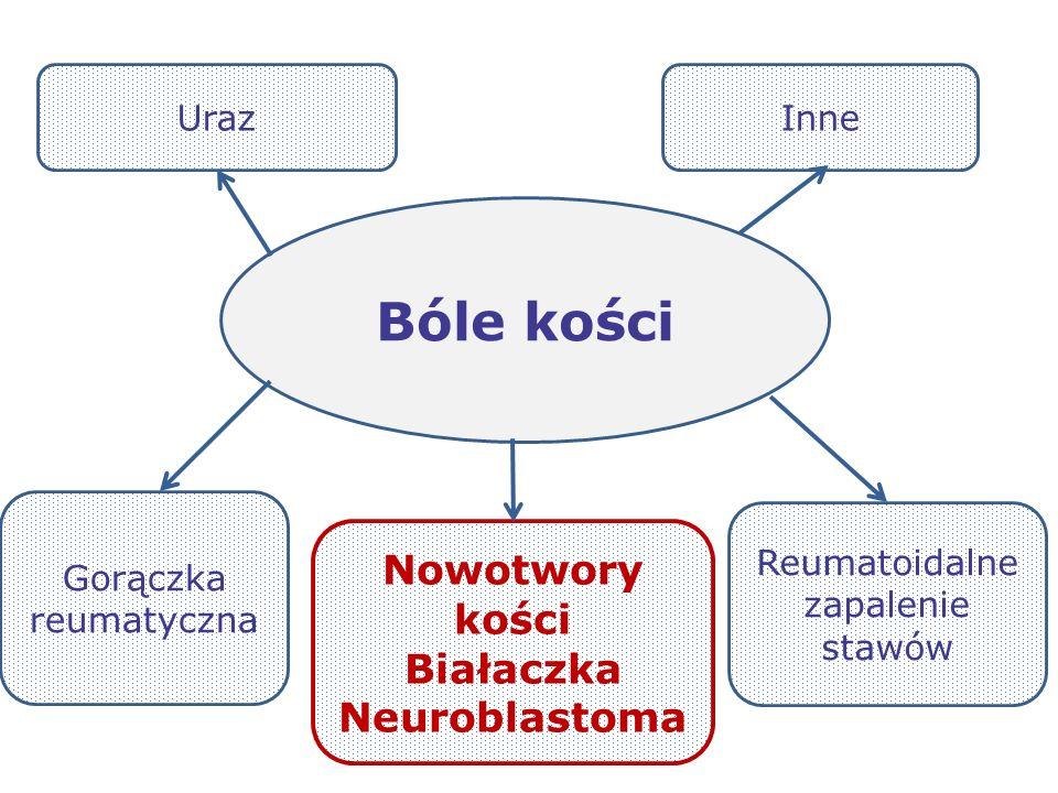 Nowotwory kości Białaczka Neuroblastoma Bóle kości Gorączka reumatyczna Reumatoidalne zapalenie stawów UrazInne